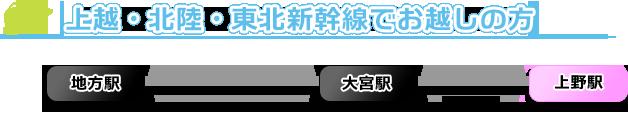 上越・北陸・東北新幹線でお越しの方