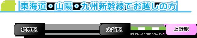 東海道・山陽・九州新幹線でお越しの方